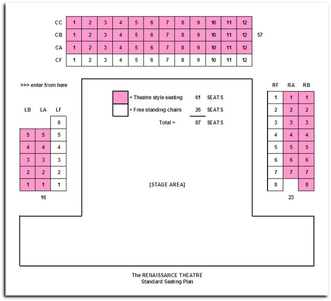 Renaissance Theatre Seating Plan